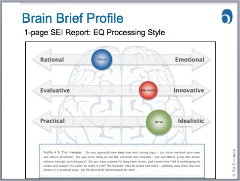 Breaking News Recap – Unveiling EQ for 2013