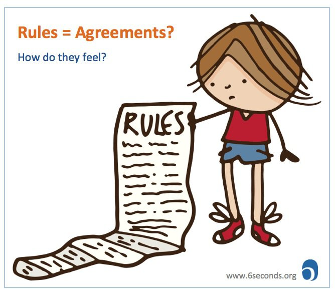 Rules, Agreements, Emotion and Motivation