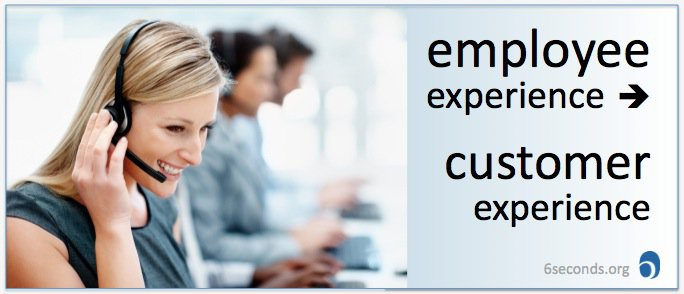 customer-experience-employees
