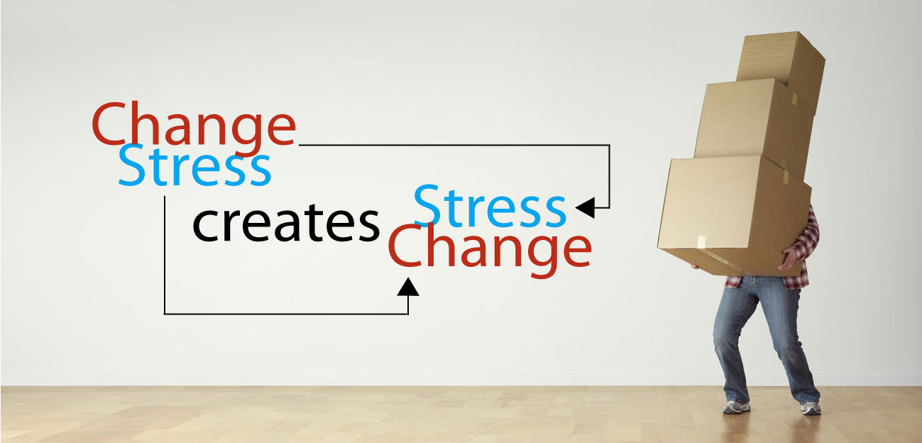 Stressed About Change?