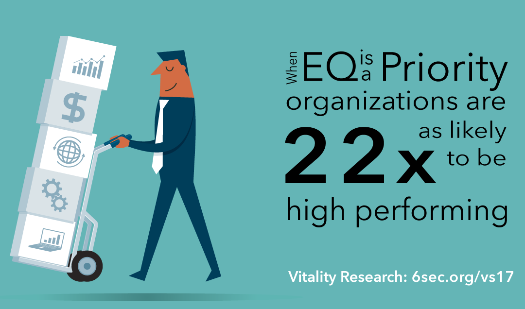 New research: 22x more likely to be high performing