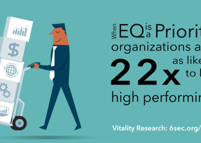 Workplace Vitality Research: Trends in Leadership, Organization Performance and Emotional Intelligence