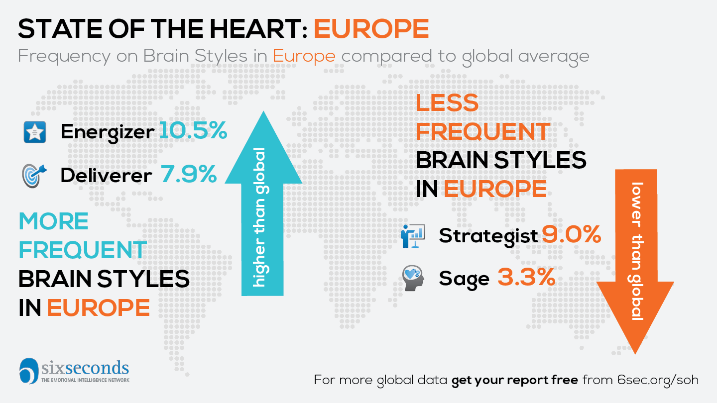 Europe's Call to Action: Three Key EQ Insights from New
